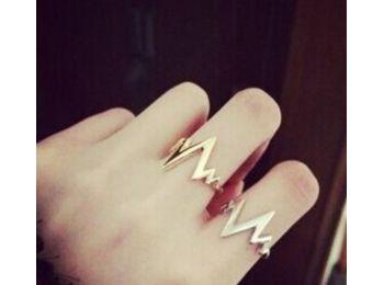 EKG gyűrű