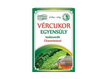 Dr.Chen vércukor egyensúly tea 20filter